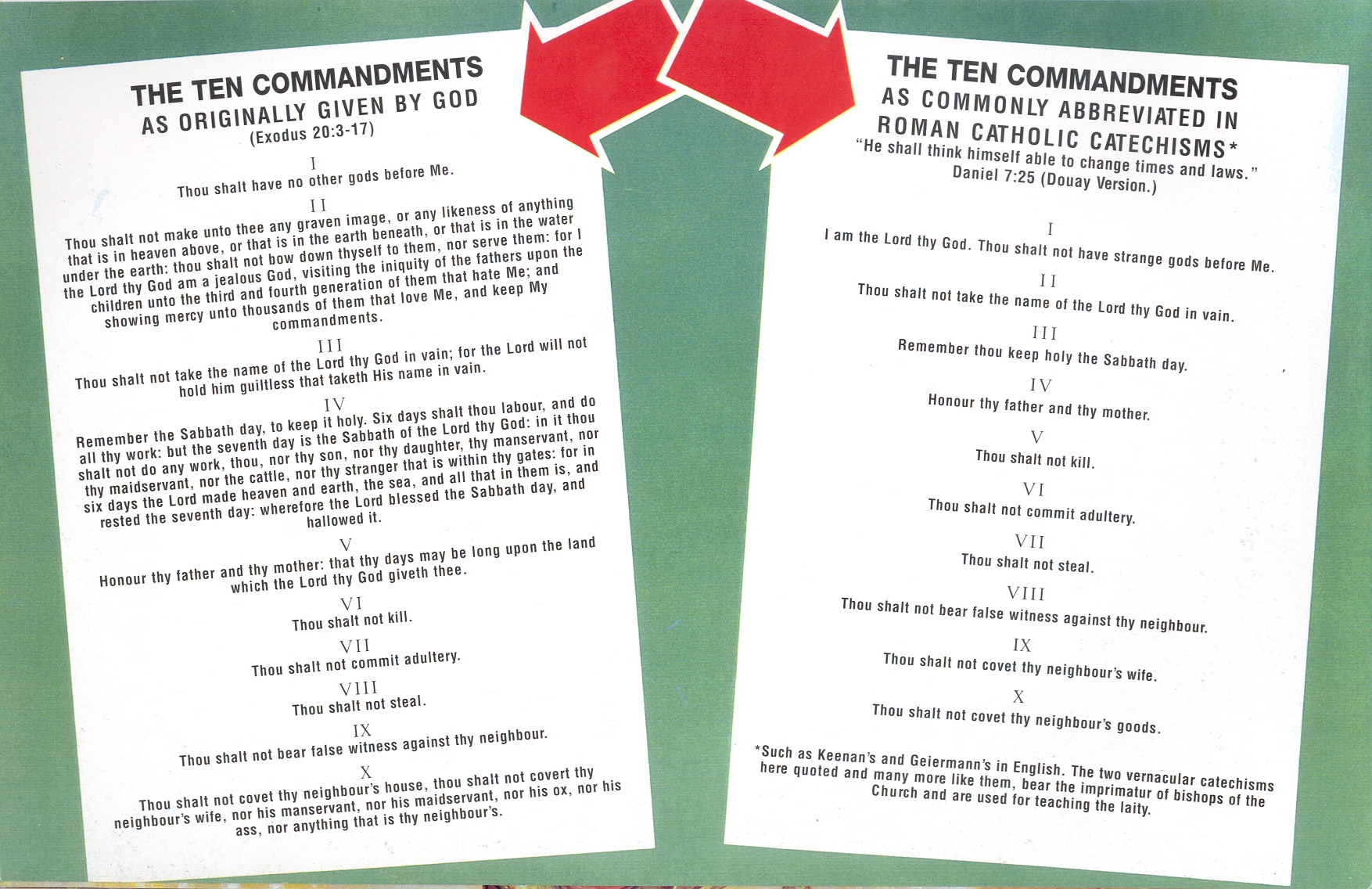 the ten commandments 2 essay Meredith g kline, ten commandments in the new bible dictionary, ed by jd douglas ten commandments - new bible dictionary home / kline's works / articles and essays / ten commandments.